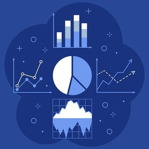 Inntroduction à la statistique appliquée
